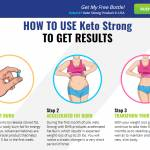 ketostrong review2021